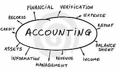 Accounting services Phalaborwa
